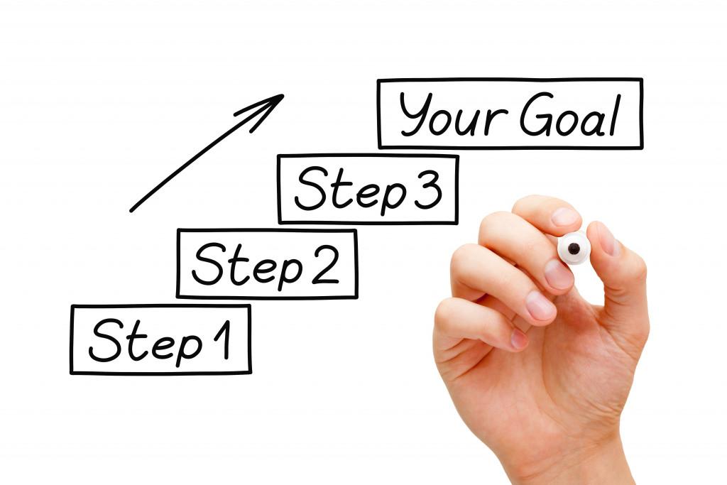change your goals concept